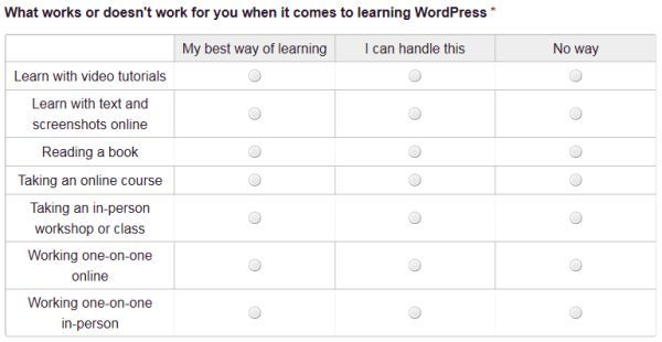 How Do You Learn WordPress?
