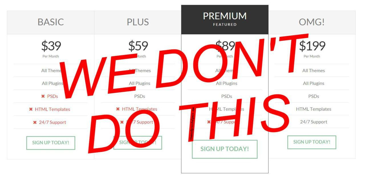At The WordPress Helpers We Don't Do 'Pricing Tables'