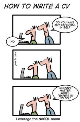 WordPress Confusion