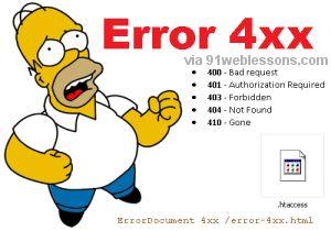 the WordPress htaccess problem