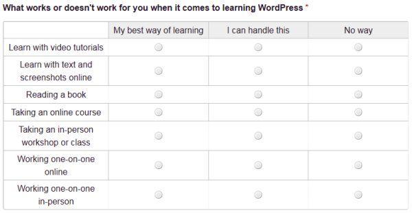 How Do You Learn WordPress?
