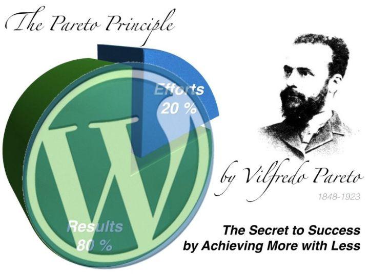 WordPress 80-20 Sitebuilder Problems